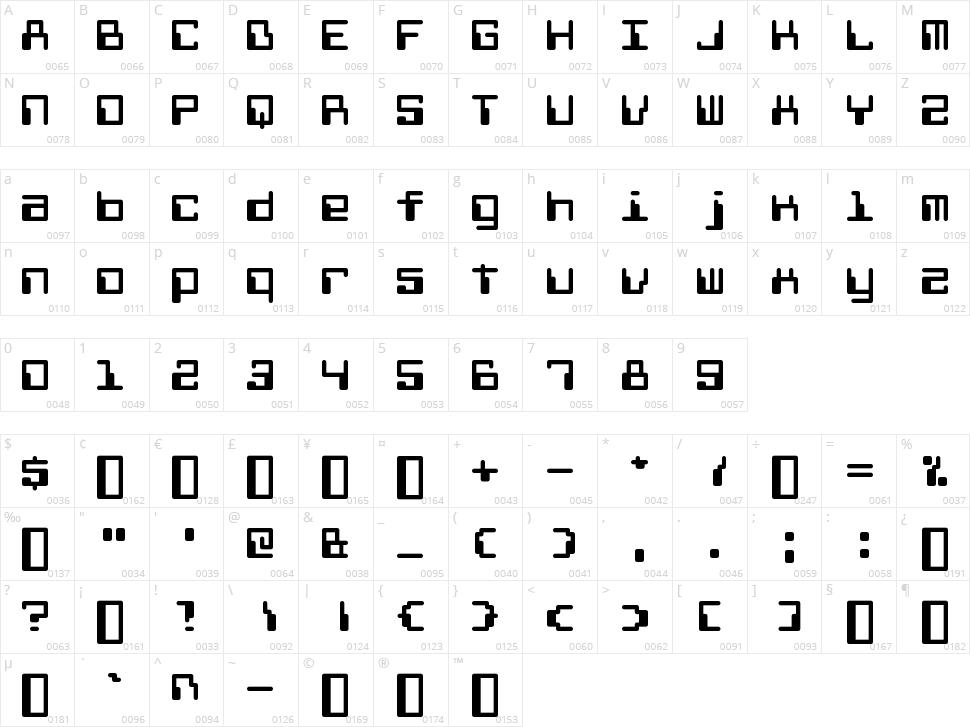 Computo Monospace Character Map