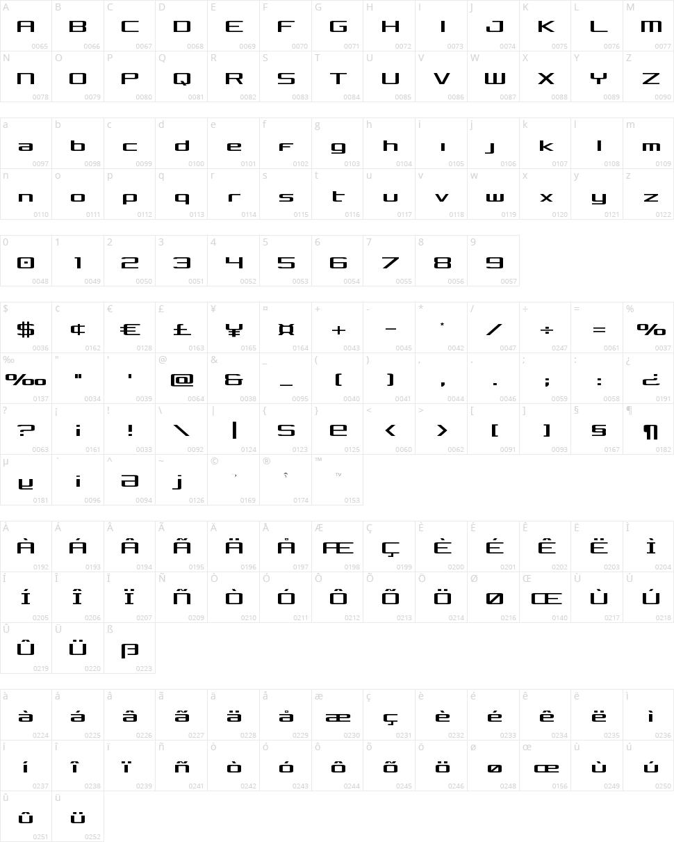 Concielian Character Map