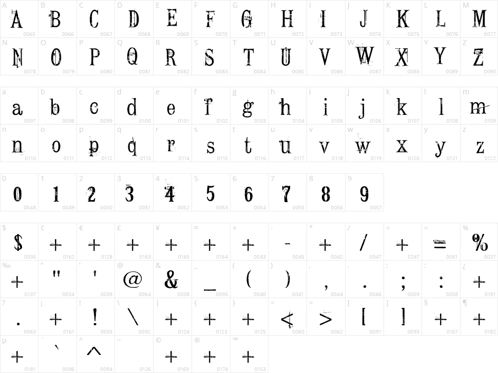 Conrad Veidt Character Map