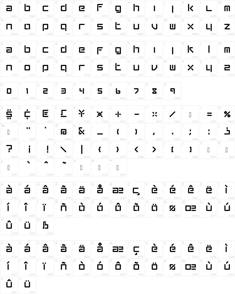 Conradi Character Map