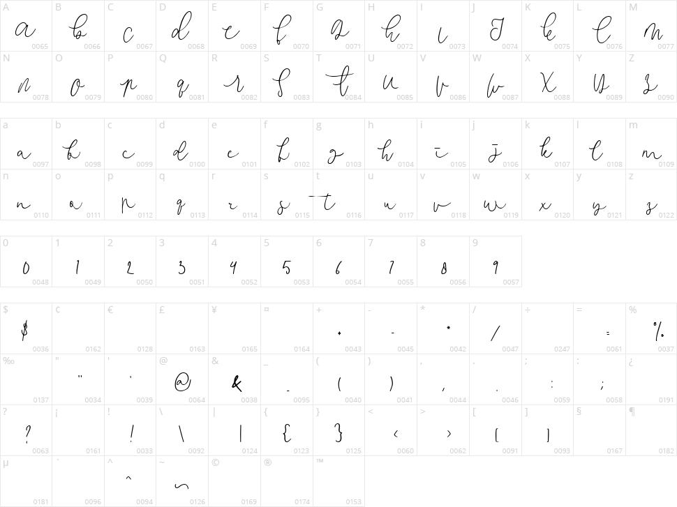 Consectetur Character Map