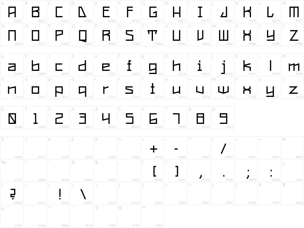 Constructa Character Map