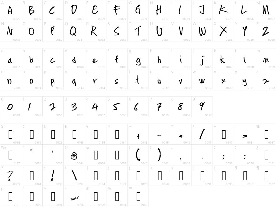 Conteng Marker Character Map