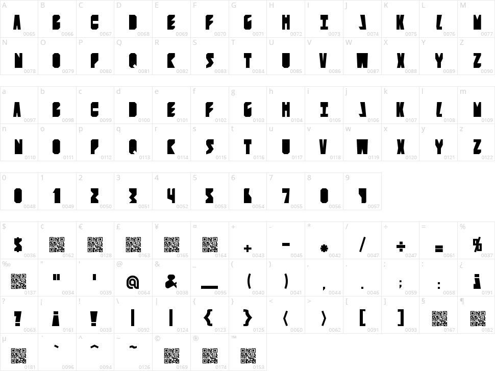 Contingents Character Map