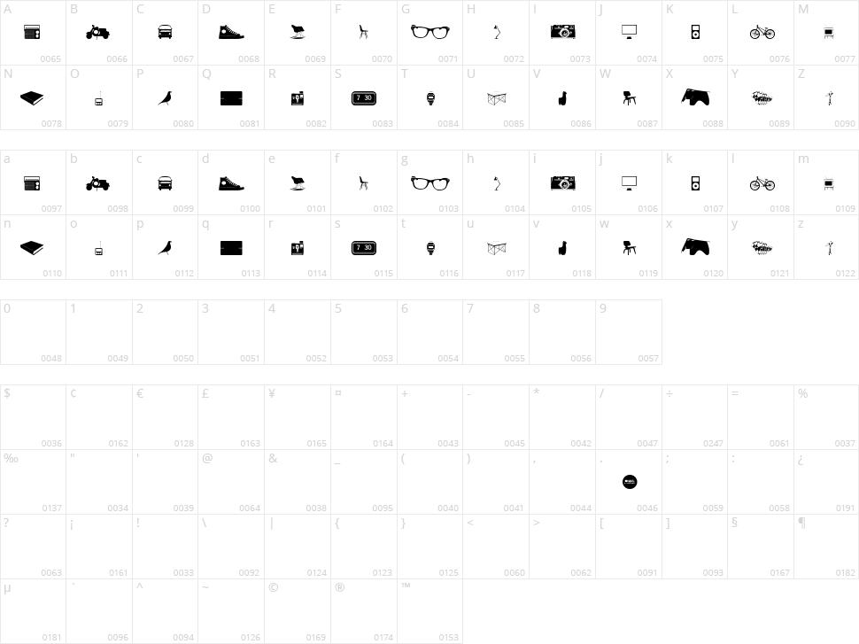 Cool Stuff Character Map