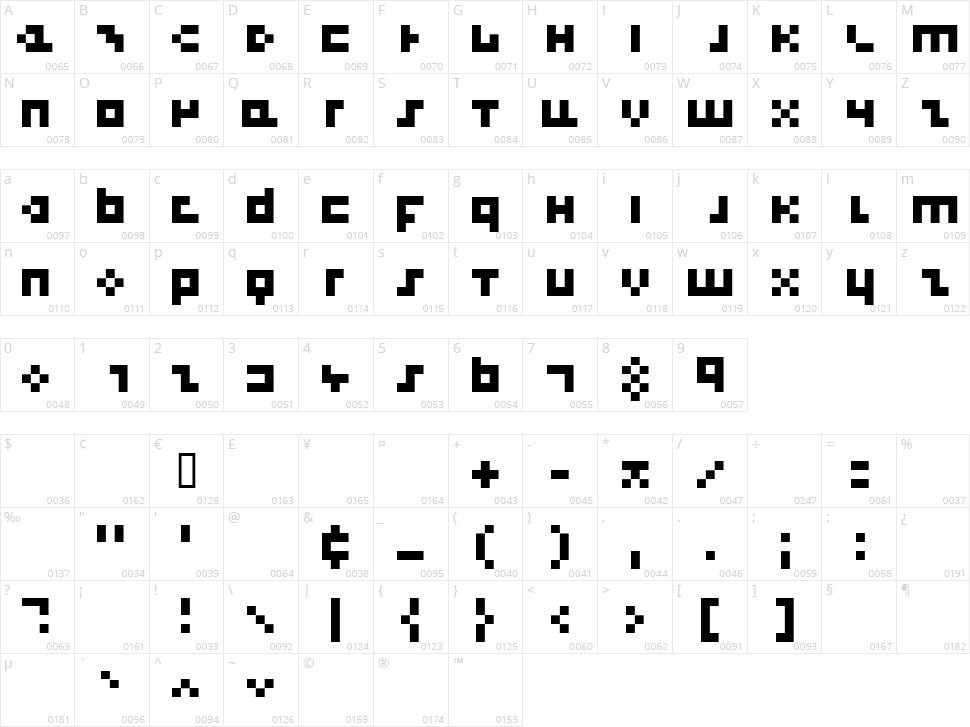Cool Three Pixels Character Map