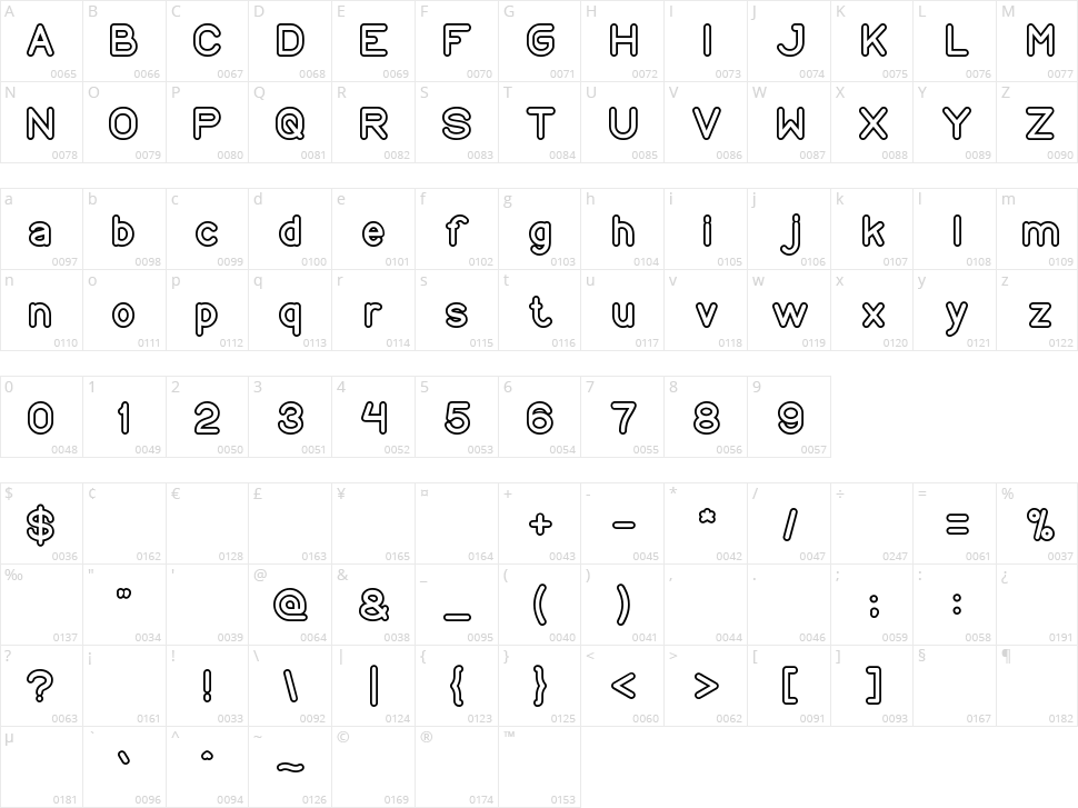 Copy Paste Character Map
