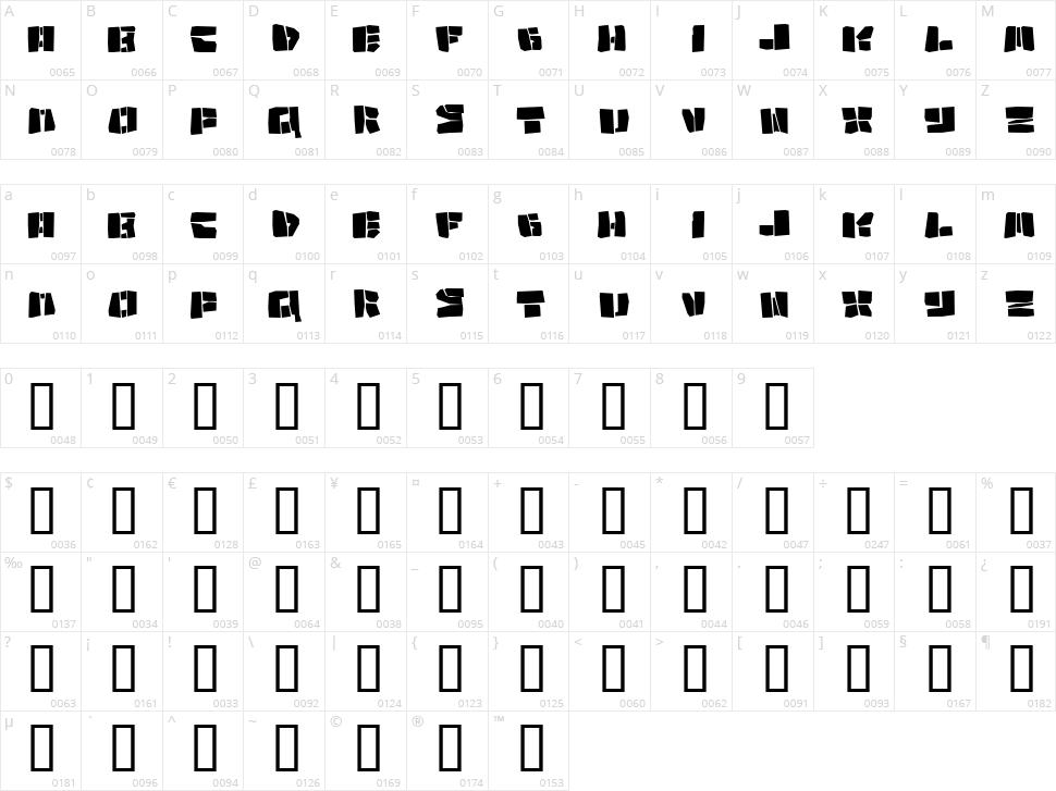 Copycut Character Map