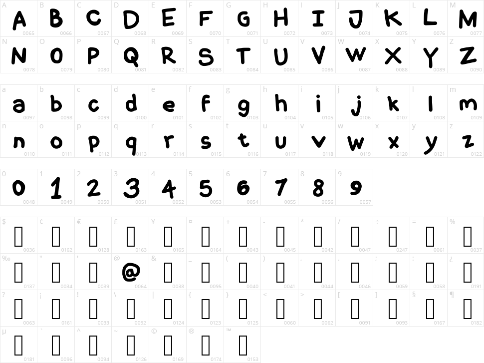 Coquerli Character Map