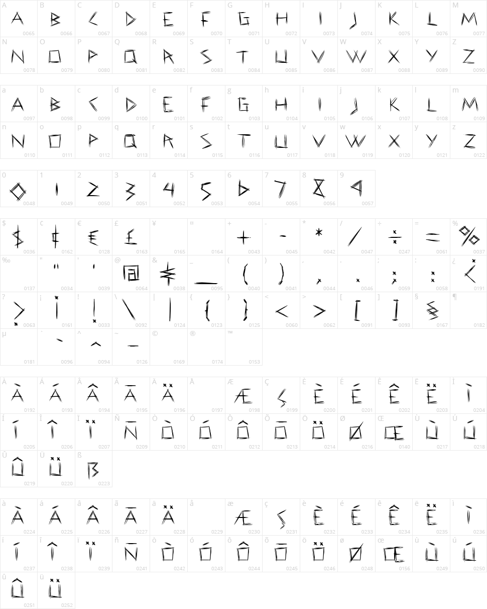 Coraje Leve Character Map