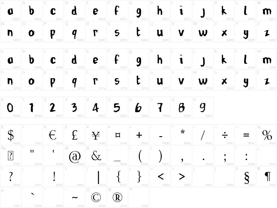 Corbeau Fin Character Map