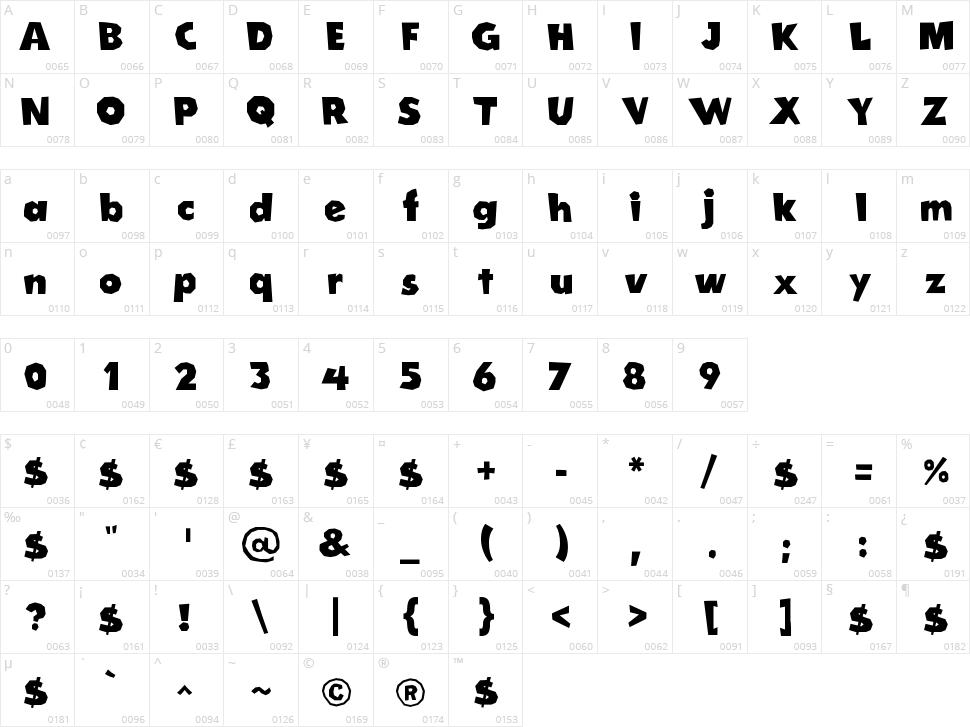 Cordel Groteska Character Map