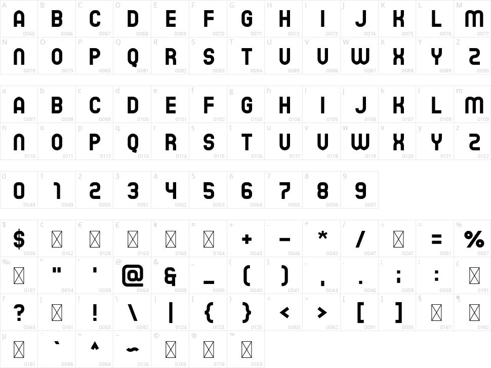 Corma Character Map