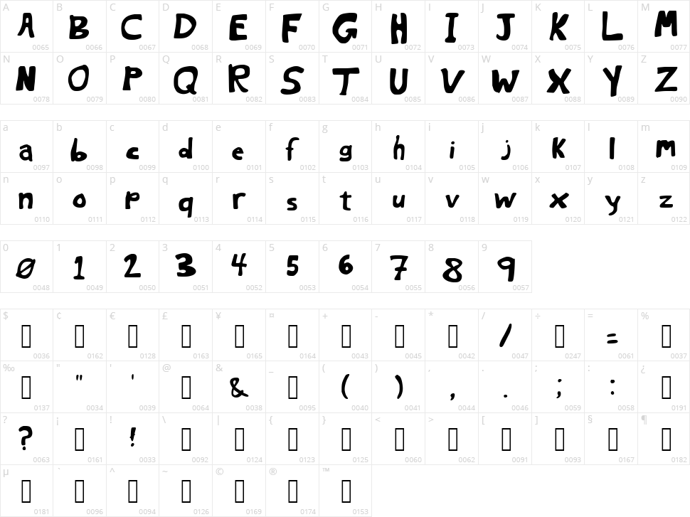 Cornbread Character Map