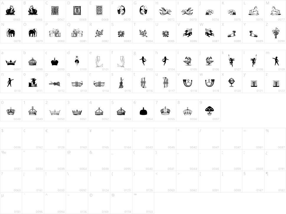 Cornucopia of Dingbates Five Character Map