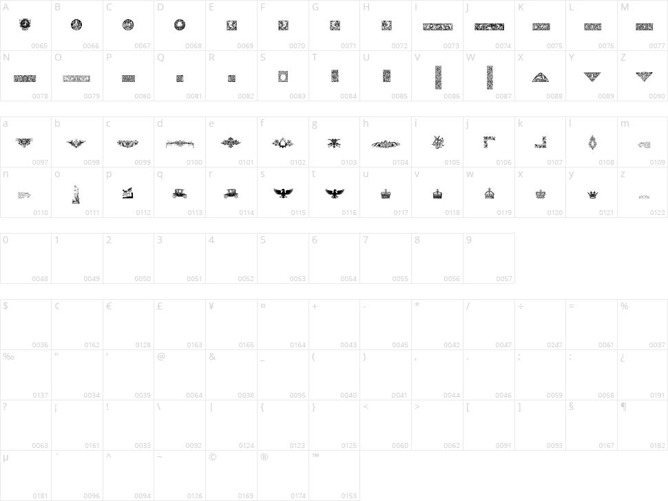 Cornucopia of Dingbats Four Character Map