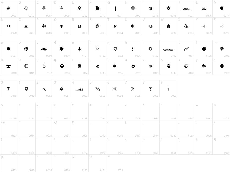 Cornucopia of Ornaments Four Character Map