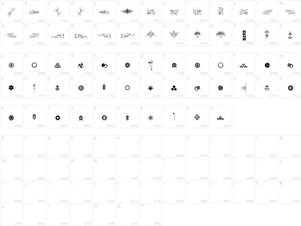 Cornucopia of Ornaments Two Character Map