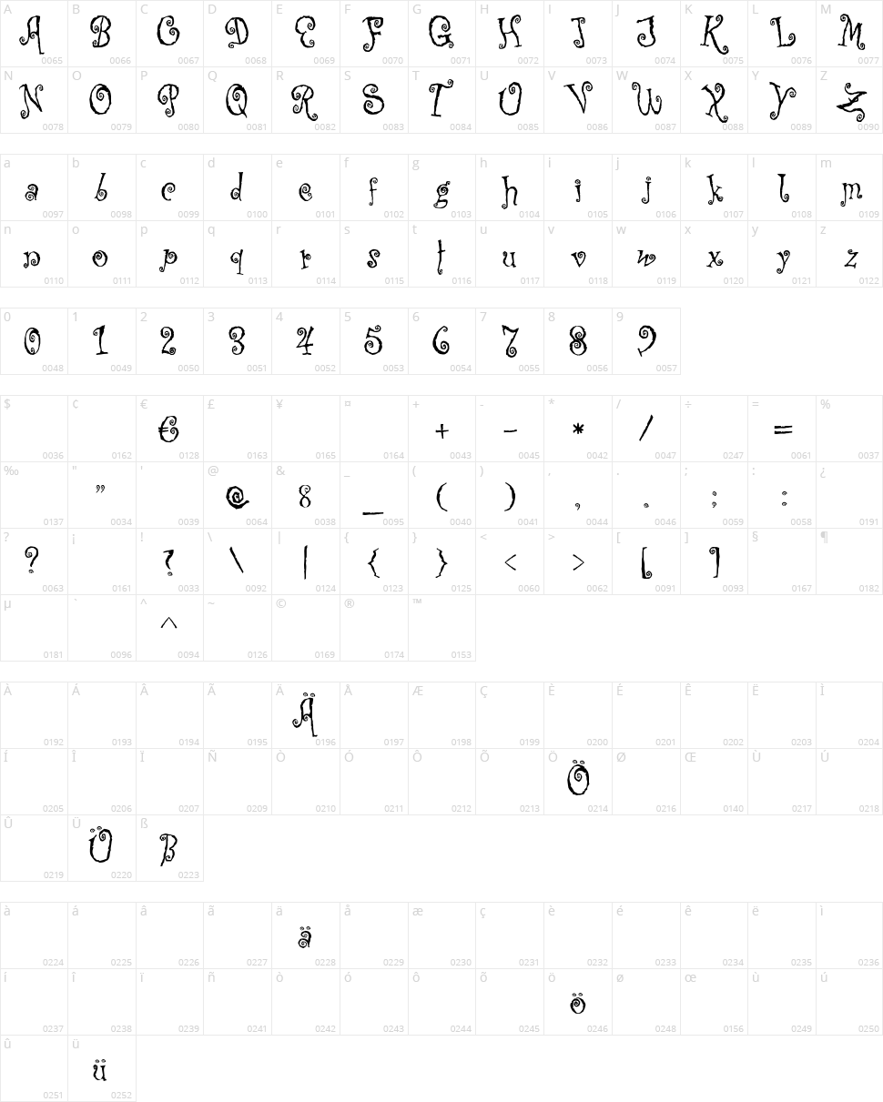 Corps Script Character Map