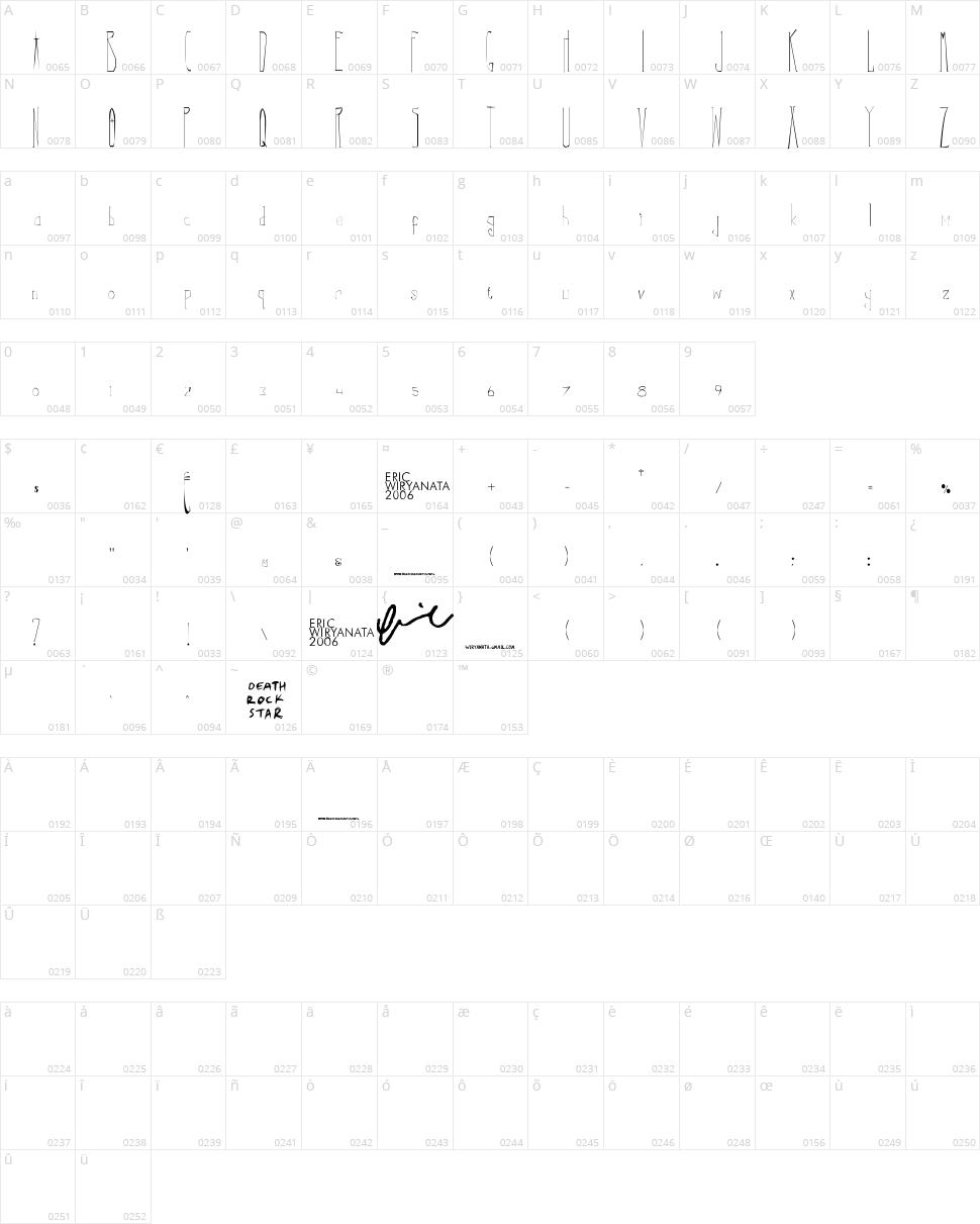 Correy's Character Map