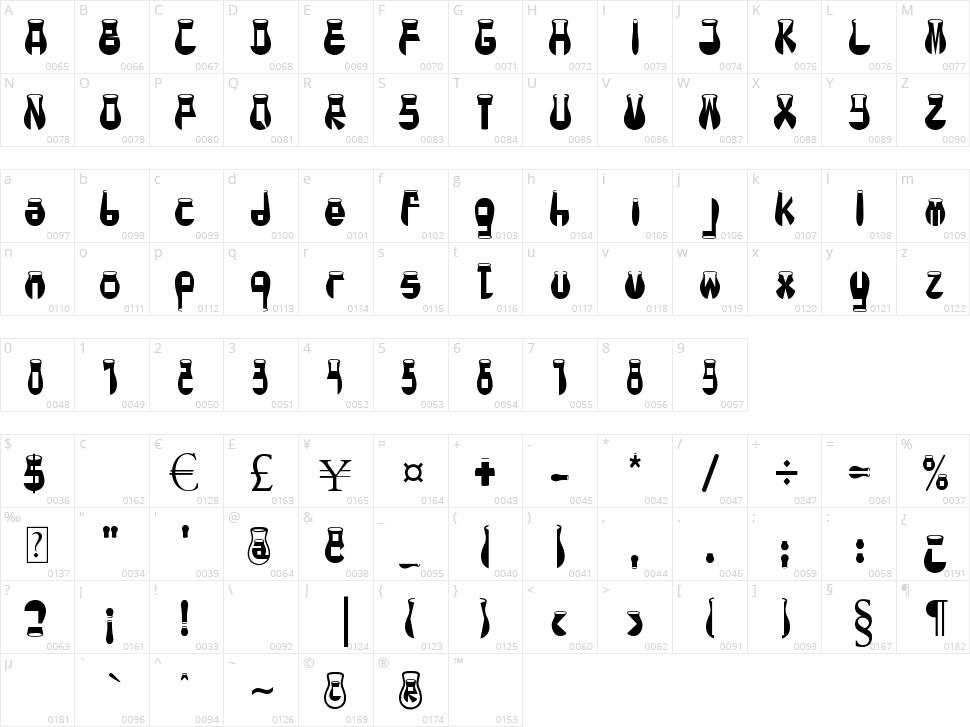 CotoCity Character Map