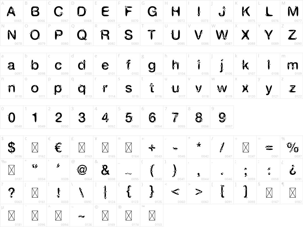 Covid-SY Character Map