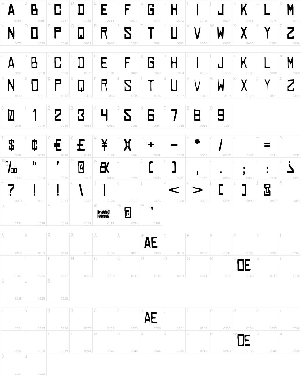 Cowabunga Character Map
