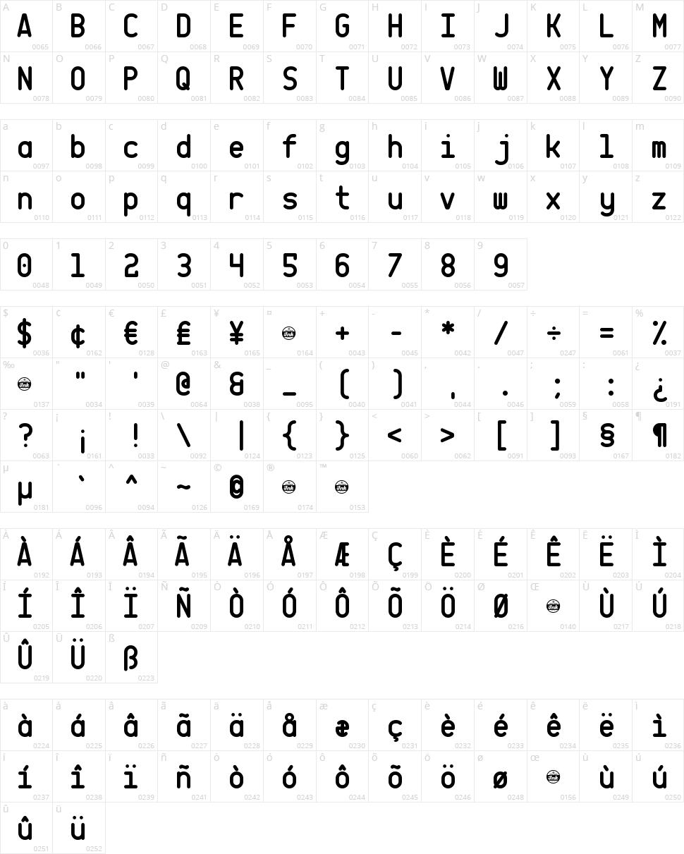 CQ Mono Character Map