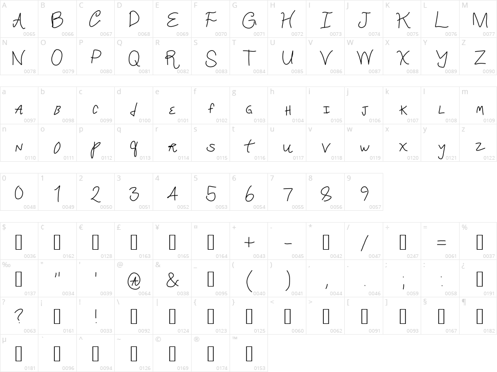 Crappy Font Character Map
