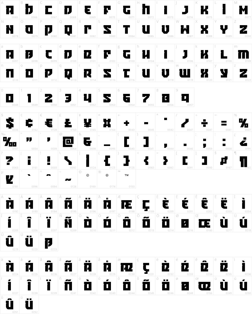 Crazy Ivan Character Map