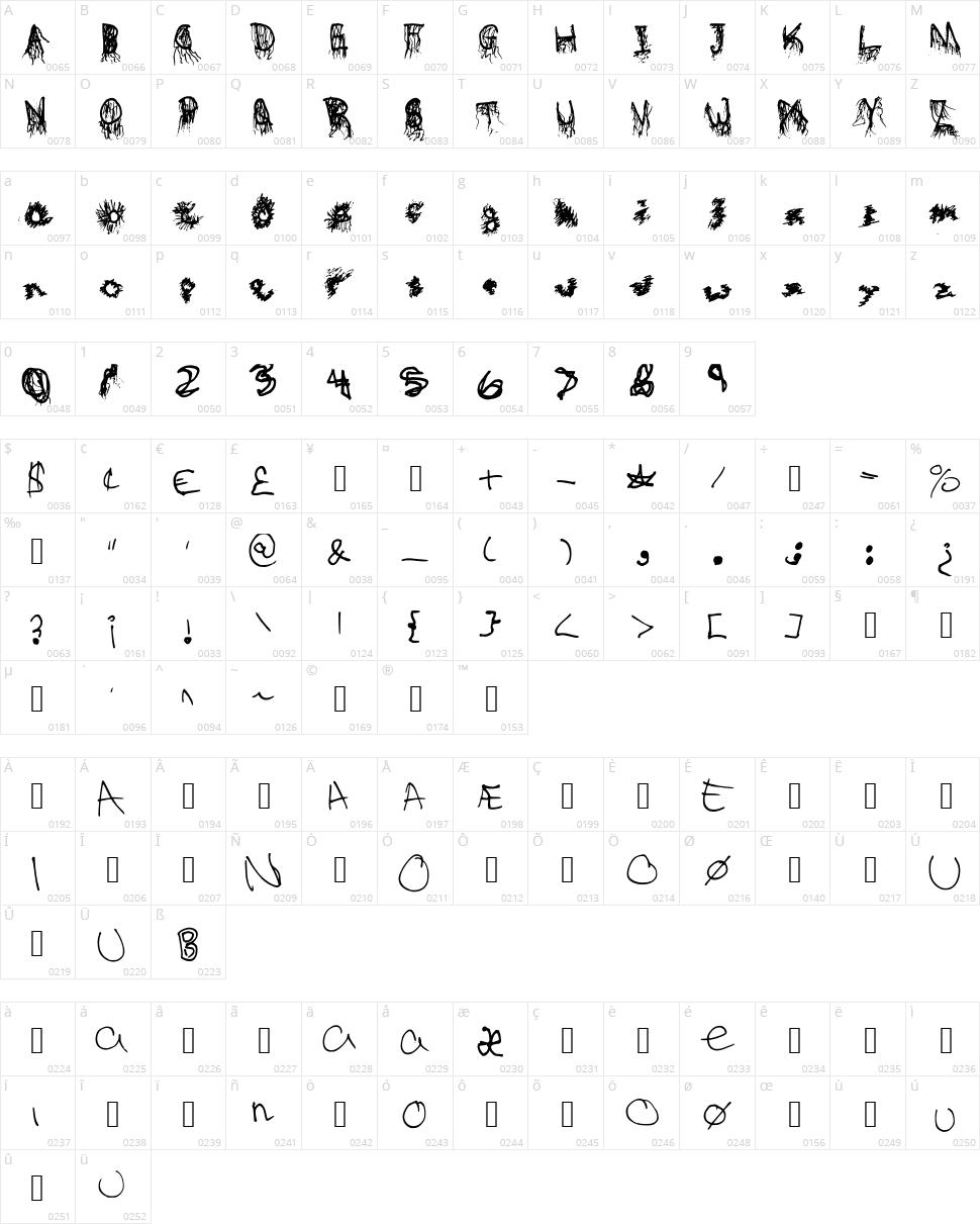 Crazy Bludish Character Map