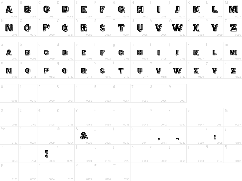 Cristalid / Prismatica Character Map