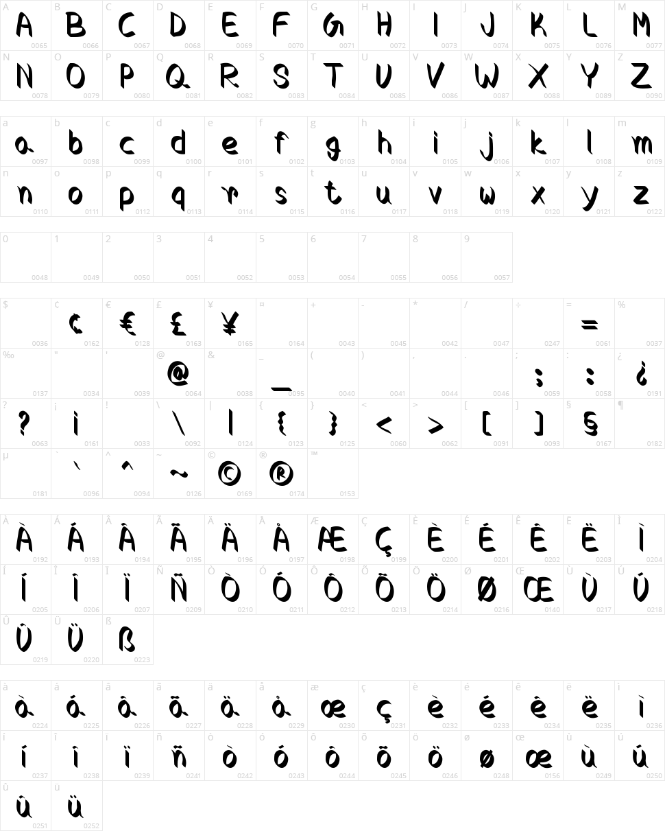 Crocus Character Map