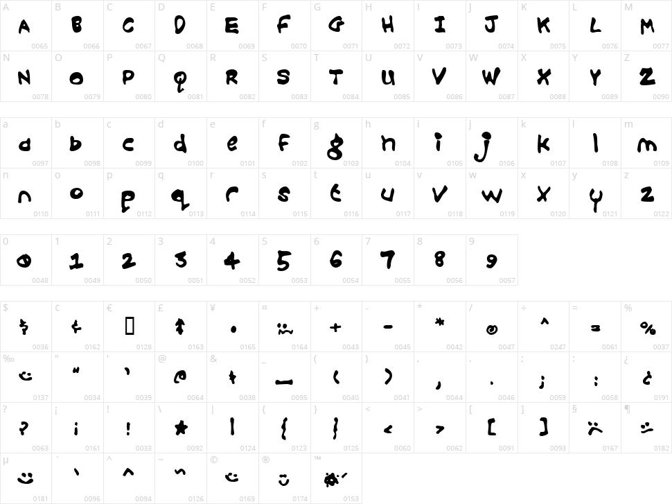 Croobie Character Map