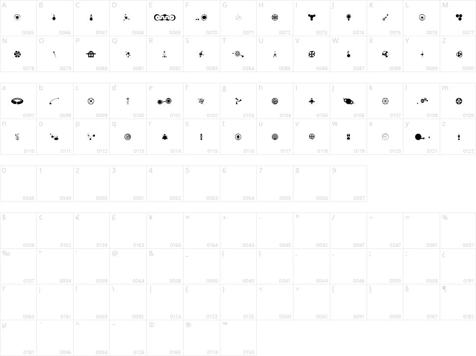 CropBats AOE Character Map