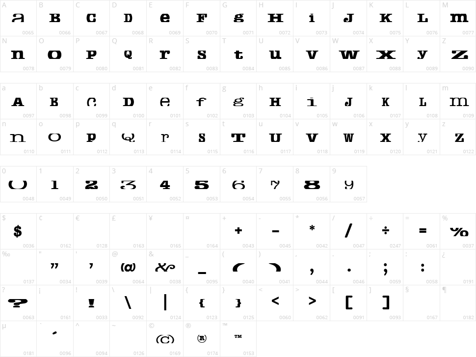 Cropfont Serif Character Map