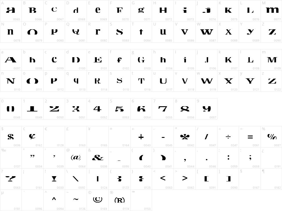 CropFont Xtra Character Map