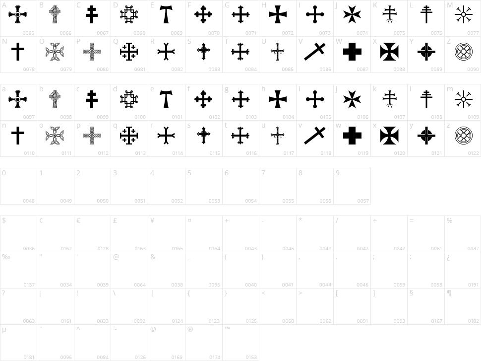 Crossbats TFB Character Map
