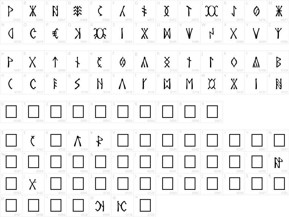 Csenge Character Map
