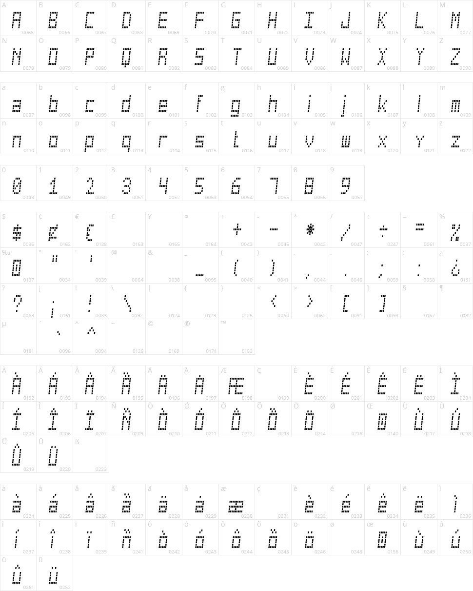 Cuadrada St Character Map