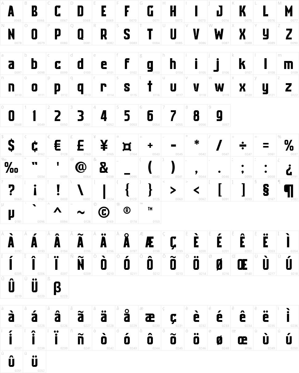 Cubadak Character Map