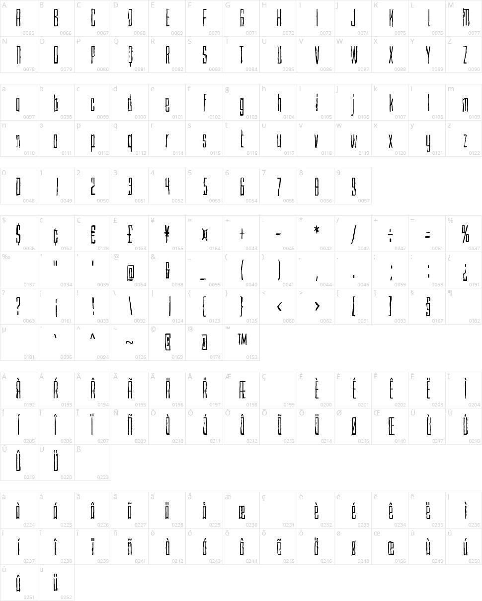 Cubebroken Character Map