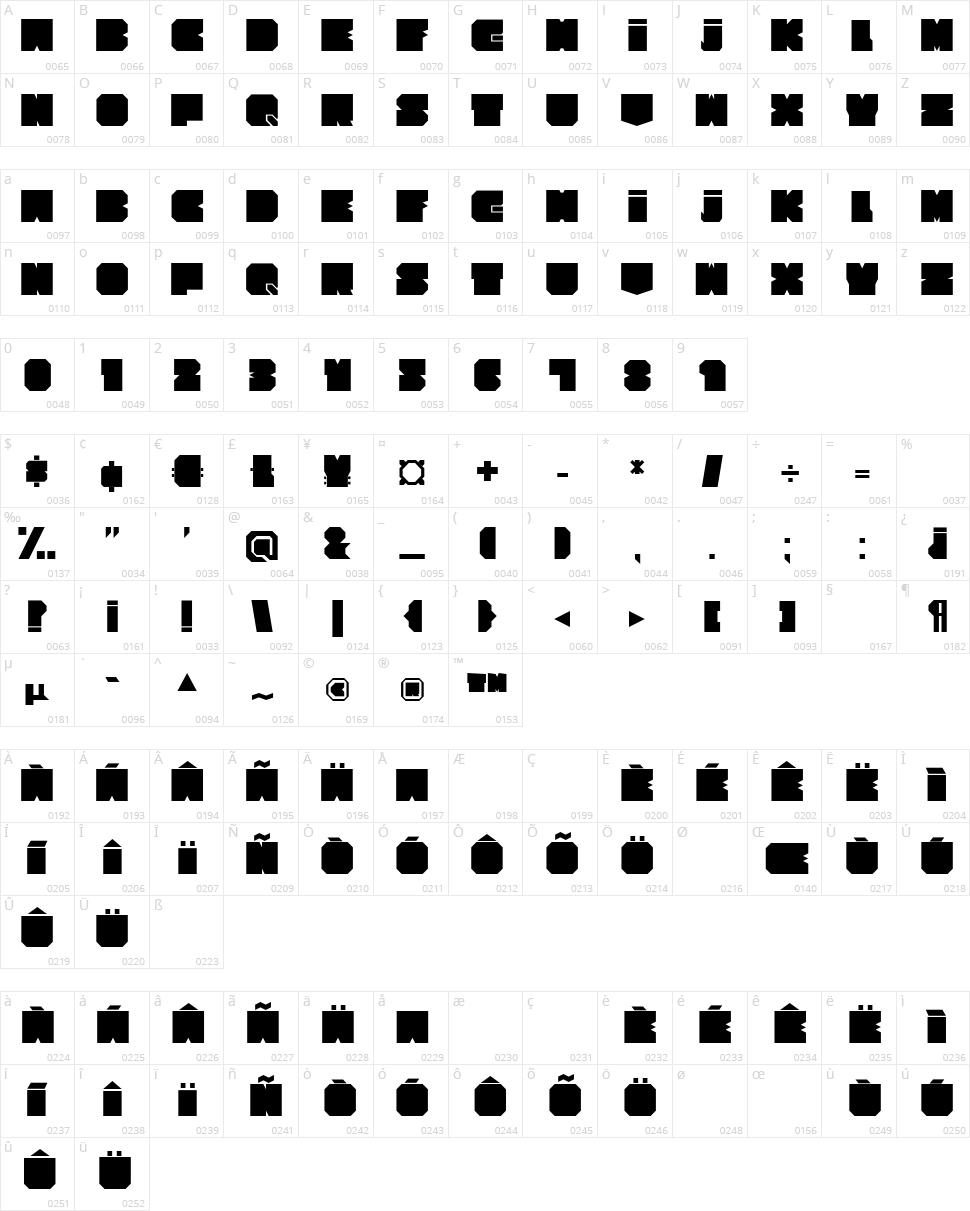 Cubesity Character Map