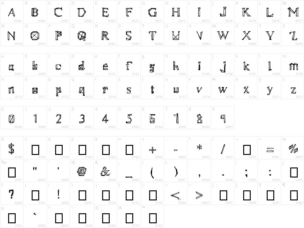 Cubics Character Map