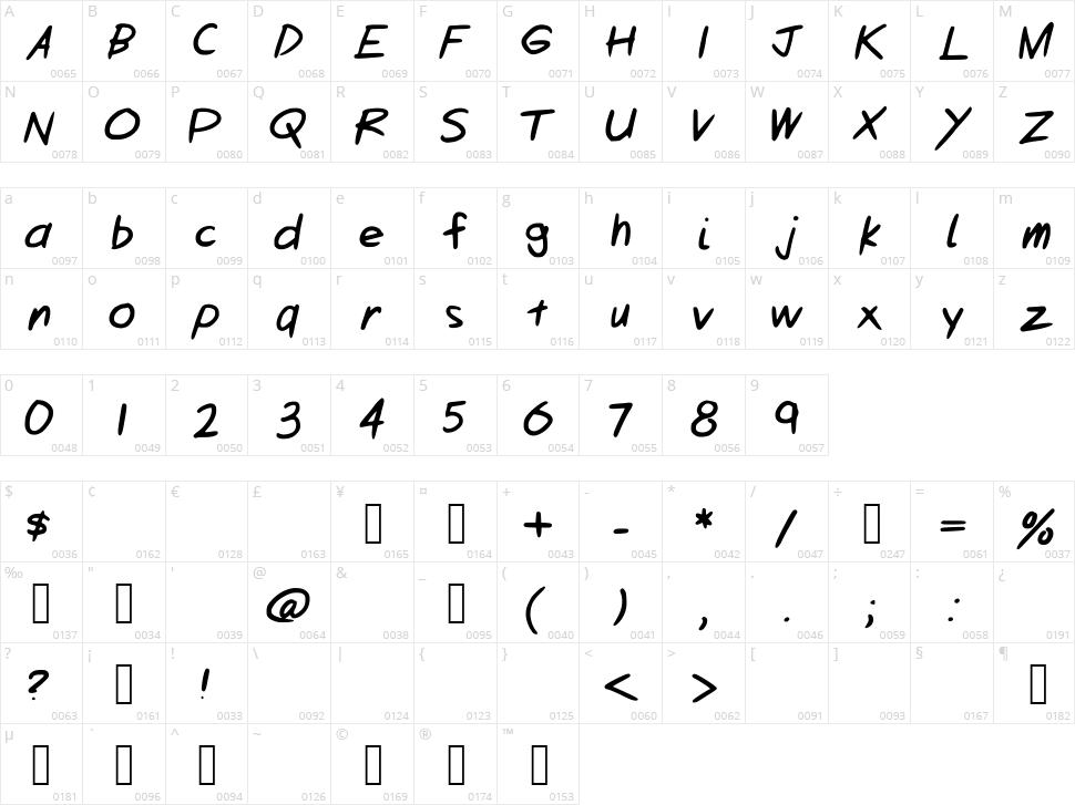 Cubworld Character Map