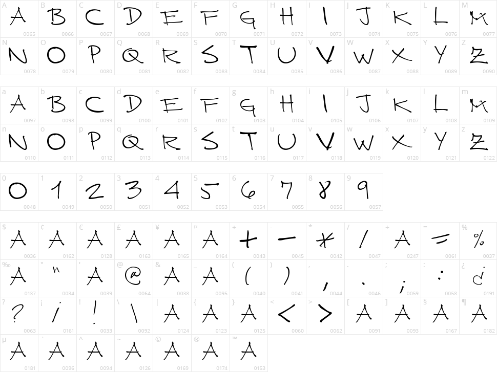 Cuernomuerto Character Map