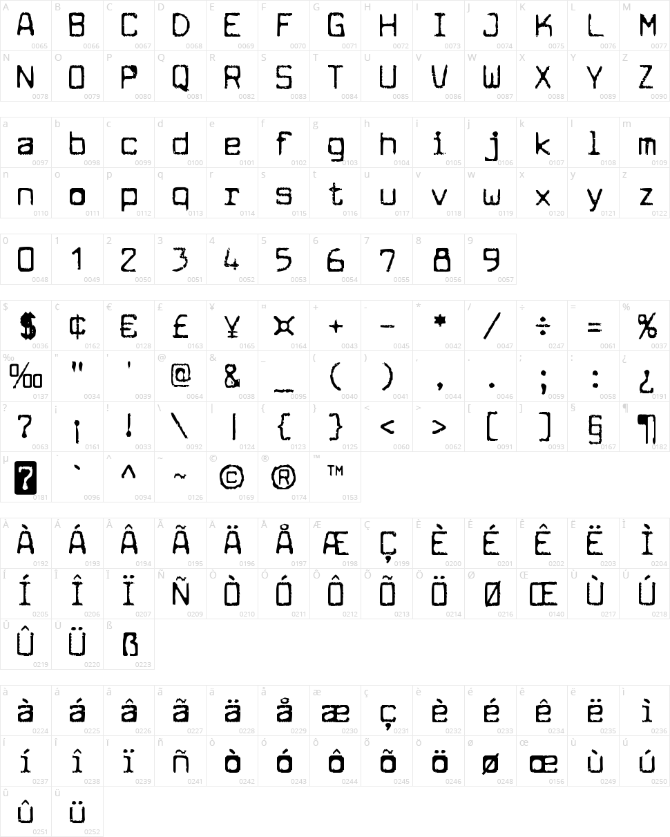 Cuomotype Character Map