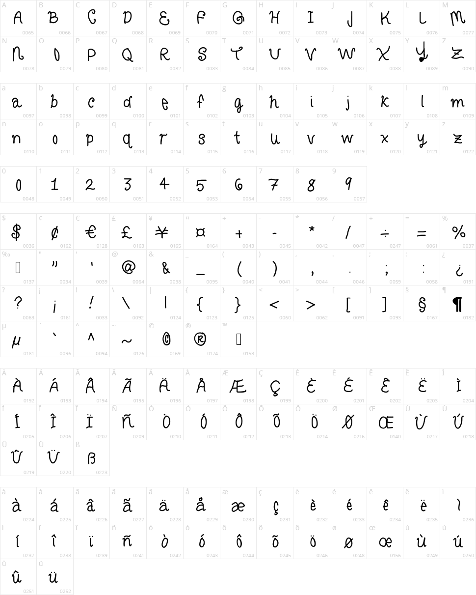 Curly Letters Character Map
