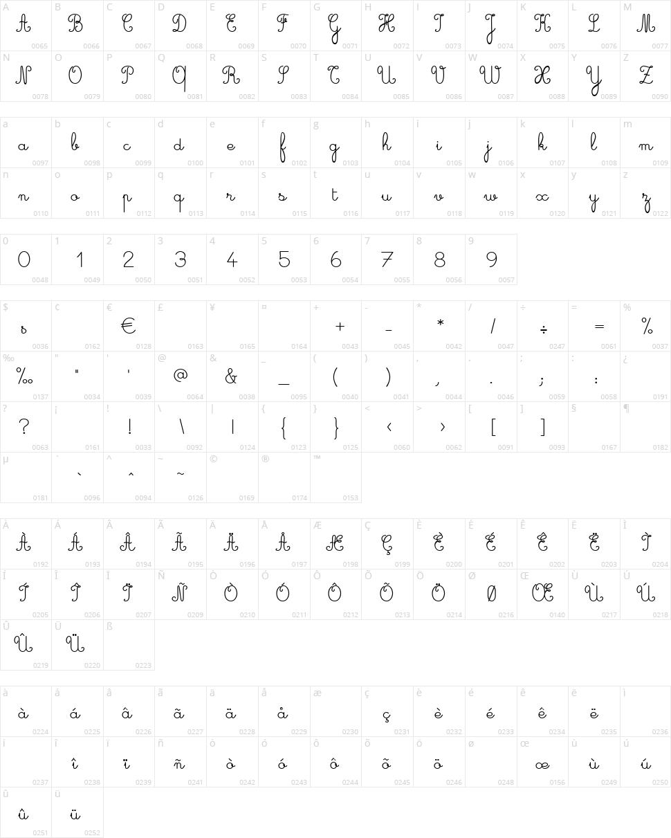 Cursive Character Map