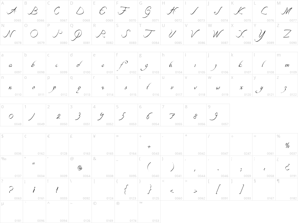 Curve Character Map